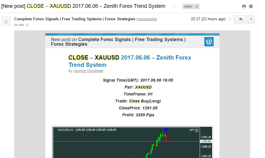 Forex signal email